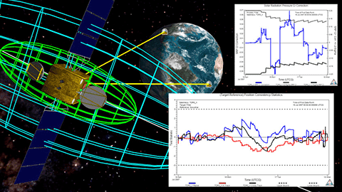 ODTK 高機能軌道決定ソフトウェア